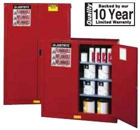 Sure-Grip® EX Combustibles Safety Cabinet for Paint and Ink - Capacity: 40 gal. - Door Type: Manual